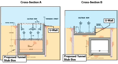 Figure 2-12b: Tunnel Stub Box – Cross Sections