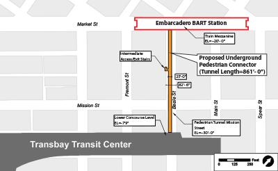 Figure 2-19a: Beale Street Underground Pedestrian Connector – Plan Vie